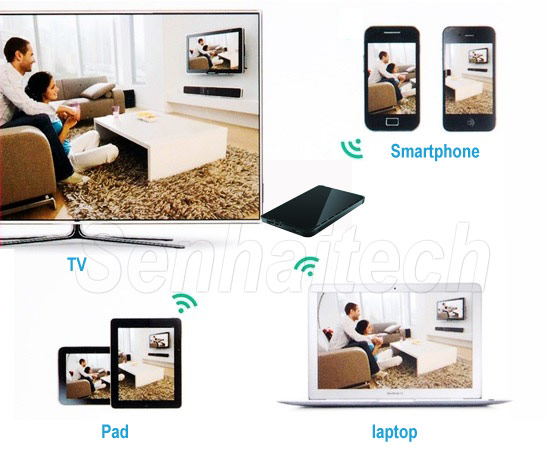 Miracast-Dongle-Adapter-DLNA-Airplay-Receiver-HDMI-Smart-TV-Dongle-Wifi-Display-Sharer-PTV-570-Application
