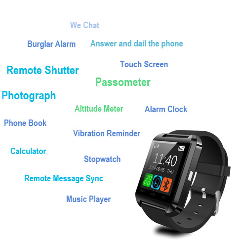 Smartwatch SHW01 feature China